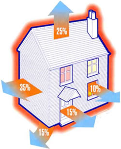 Spotreba energie v pasívnom dome